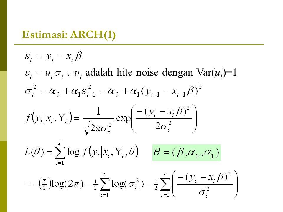 Estimasi: ARCH(1) adalah hite noise dengan Var(ut)=1