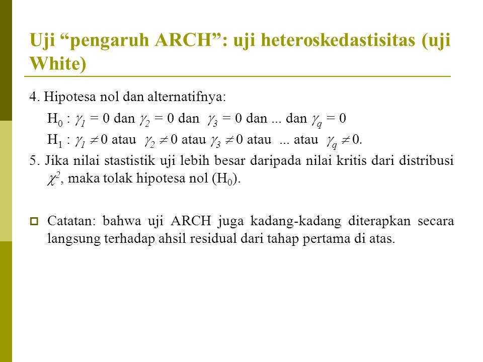 Uji pengaruh ARCH : uji heteroskedastisitas (uji White)
