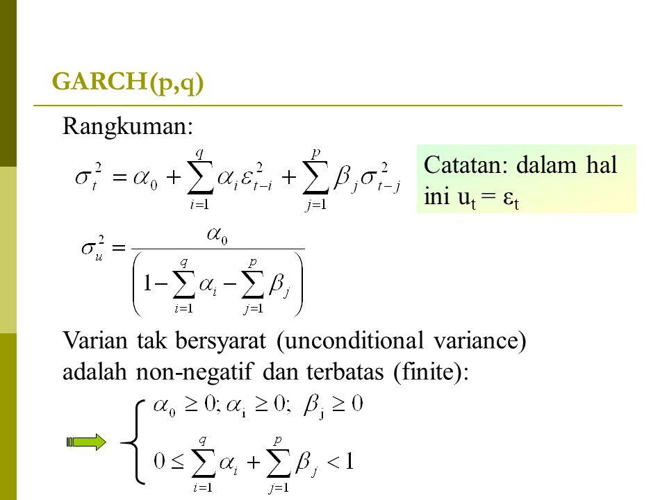 GARCH(p,q) Rangkuman: Catatan: dalam hal ini ut = εt