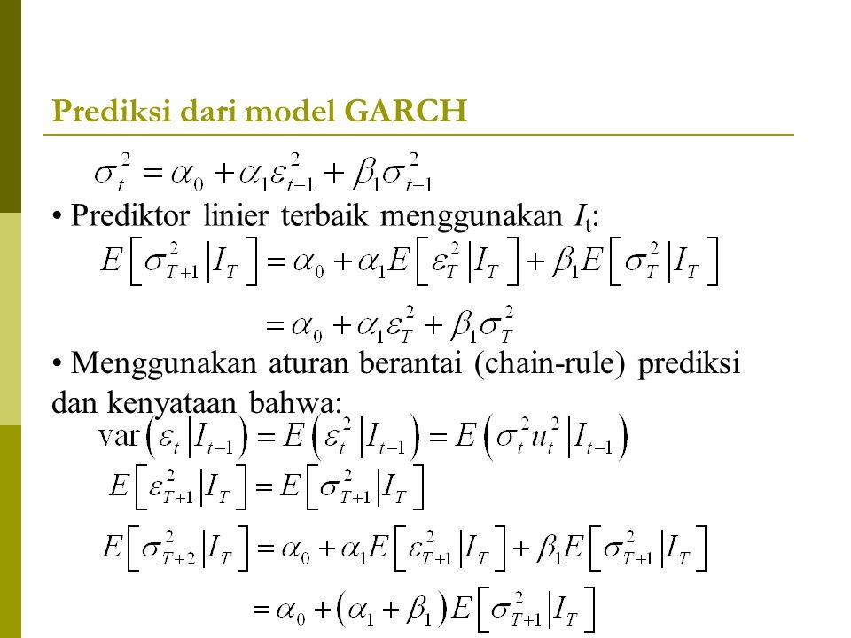 Prediksi dari model GARCH