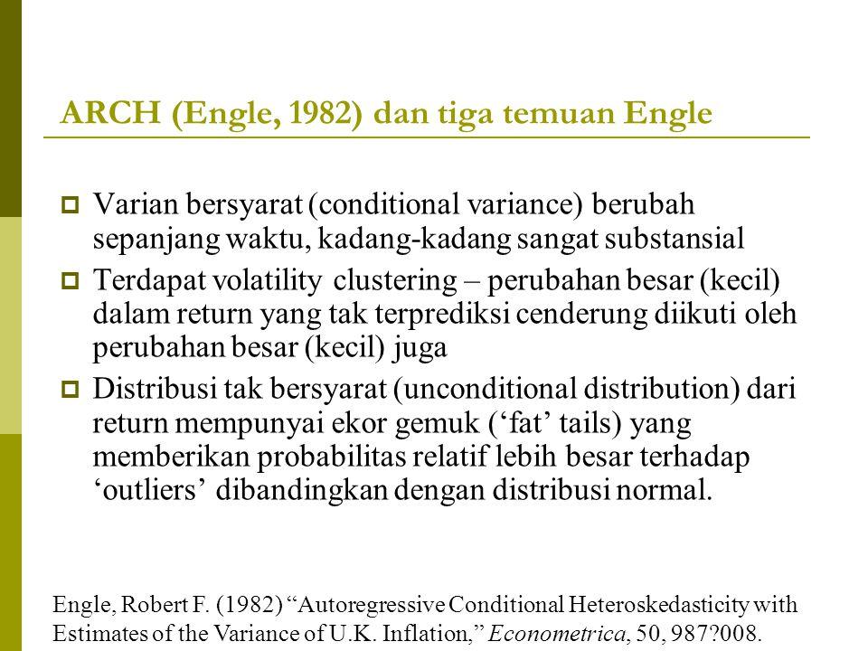 ARCH (Engle, 1982) dan tiga temuan Engle