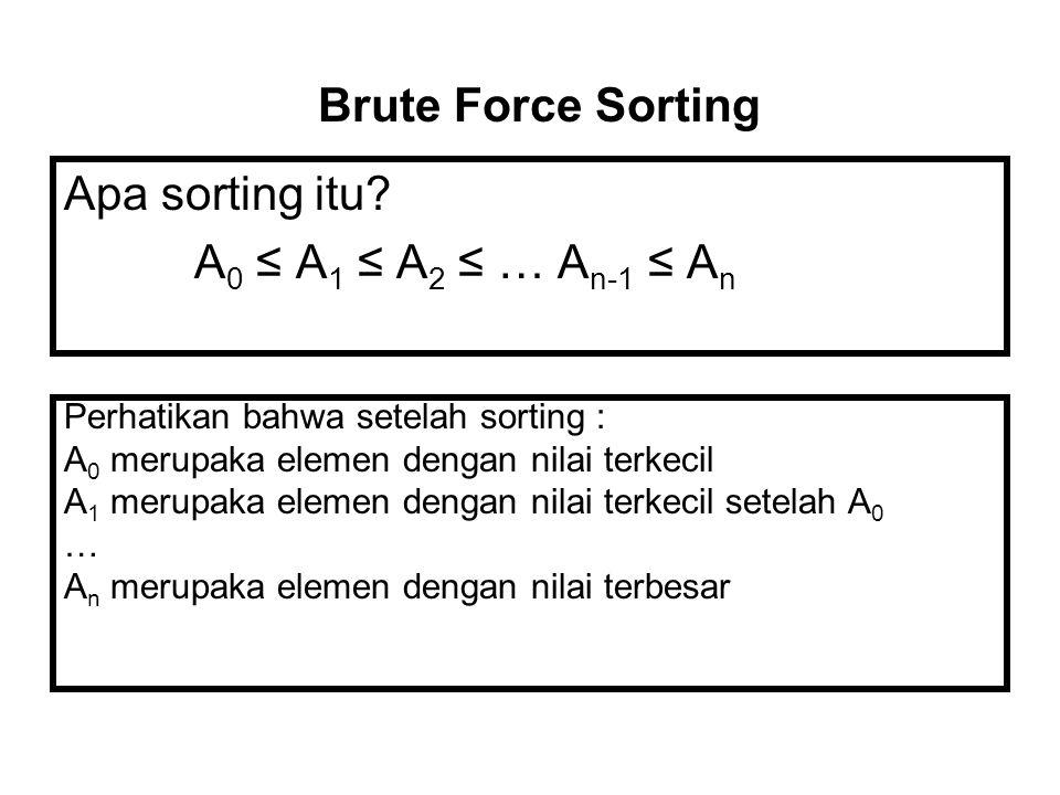 Brute Force Sorting Apa sorting itu A0 ≤ A1 ≤ A2 ≤ … An-1 ≤ An