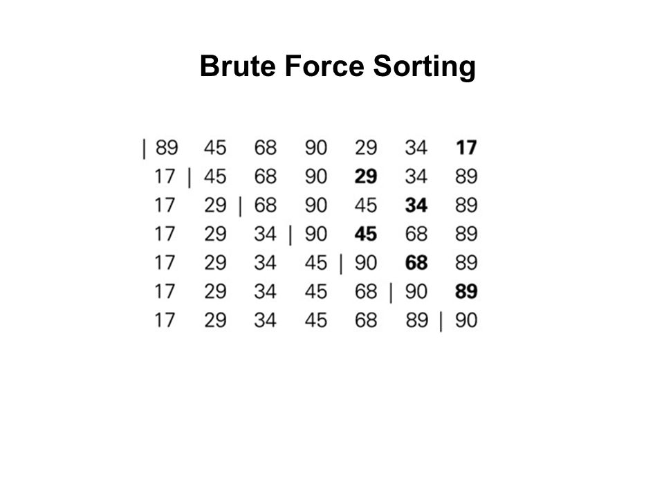 Brute Force Sorting