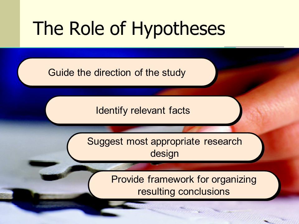 The Role of Hypotheses Guide the direction of the study