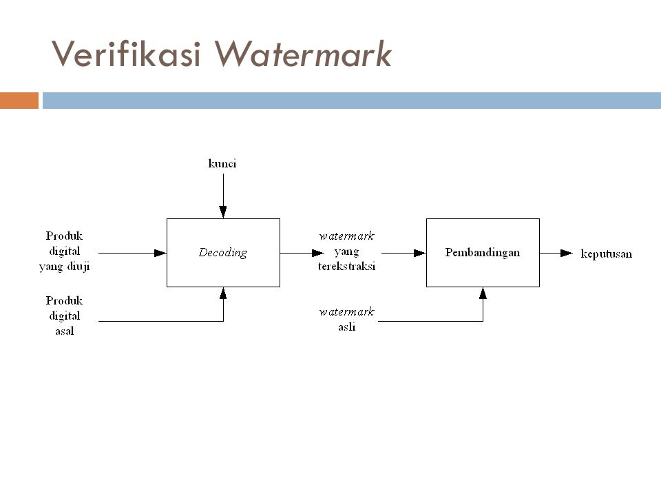 Verifikasi Watermark