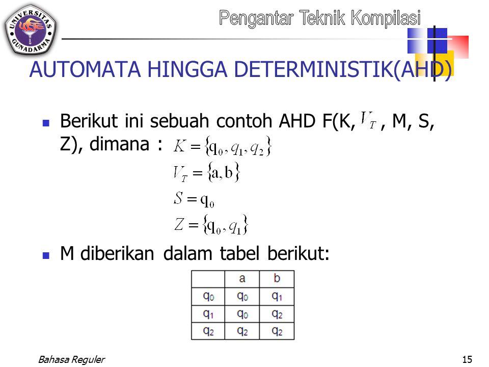 AUTOMATA HINGGA DETERMINISTIK(AHD)