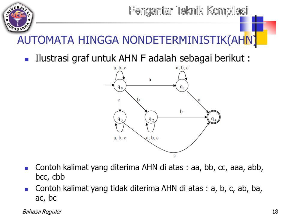 AUTOMATA HINGGA NONDETERMINISTIK(AHN)