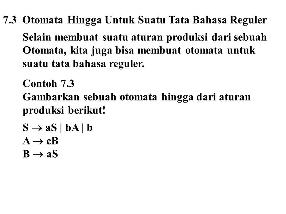 7.3 Otomata Hingga Untuk Suatu Tata Bahasa Reguler