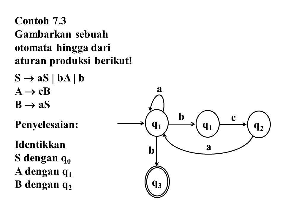 Contoh 7.3 Gambarkan sebuah. otomata hingga dari. aturan produksi berikut! S  aS | bA | b. A  cB.