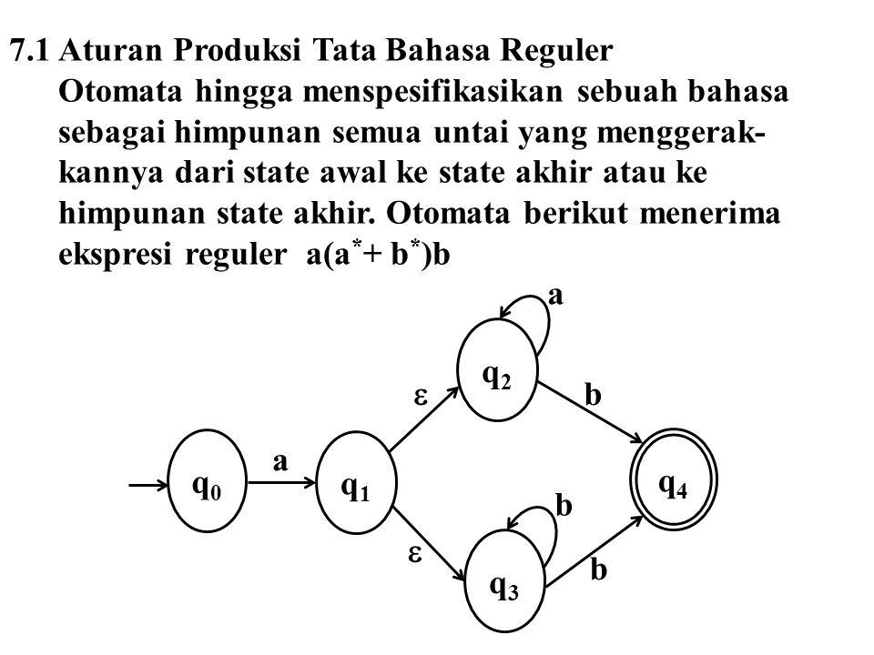 7.1 Aturan Produksi Tata Bahasa Reguler