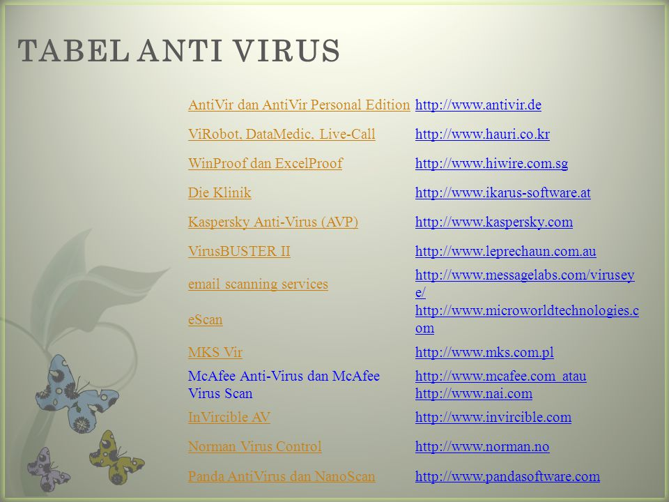TABEL ANTI VIRUS AntiVir dan AntiVir Personal Edition