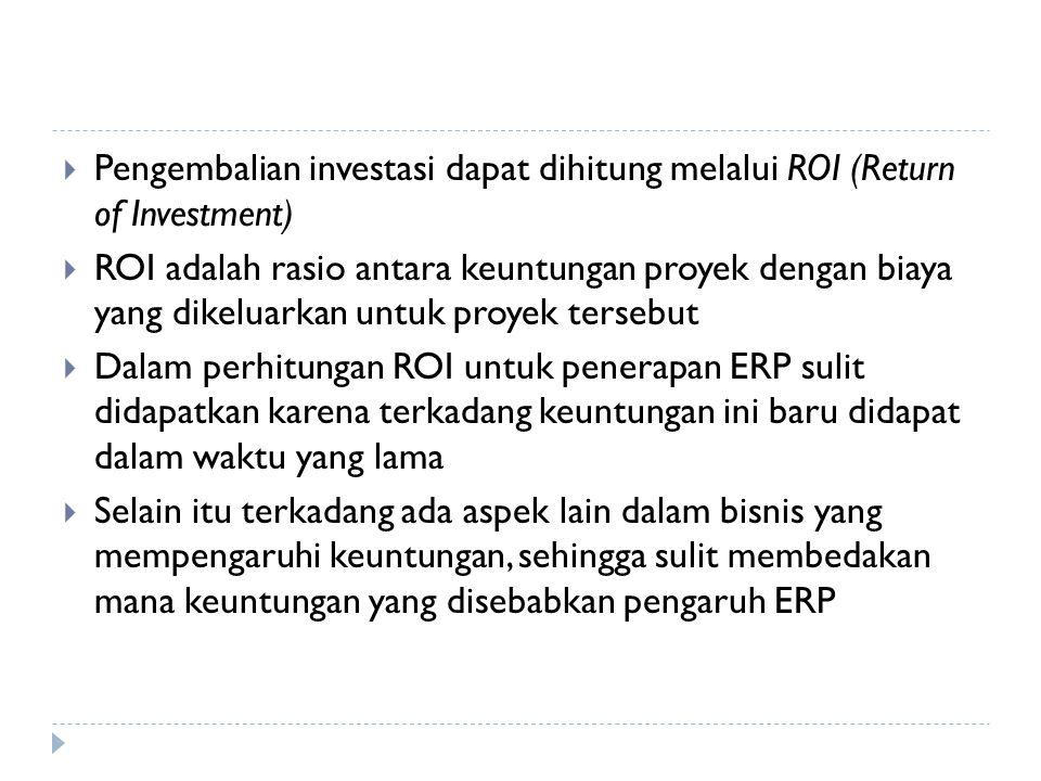 Pengembalian investasi dapat dihitung melalui ROI (Return of Investment)