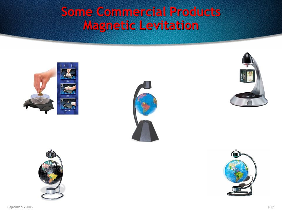 Some Commercial Products Magnetic Levitation