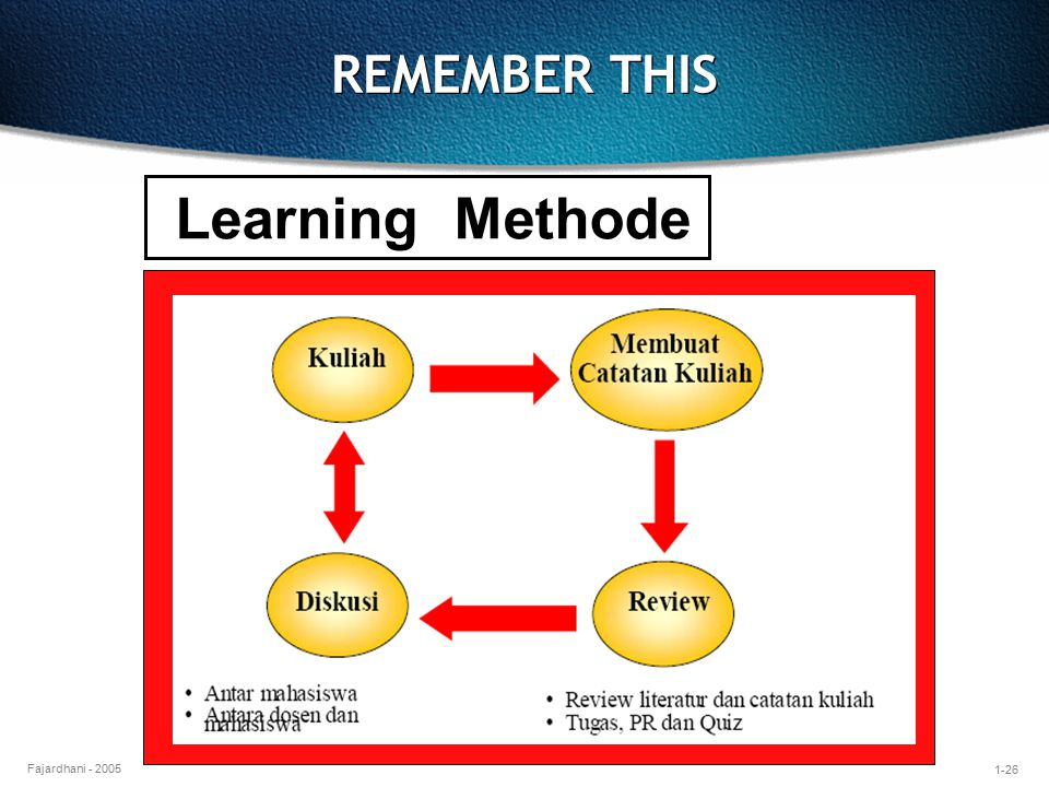 REMEMBER THIS Learning Methode