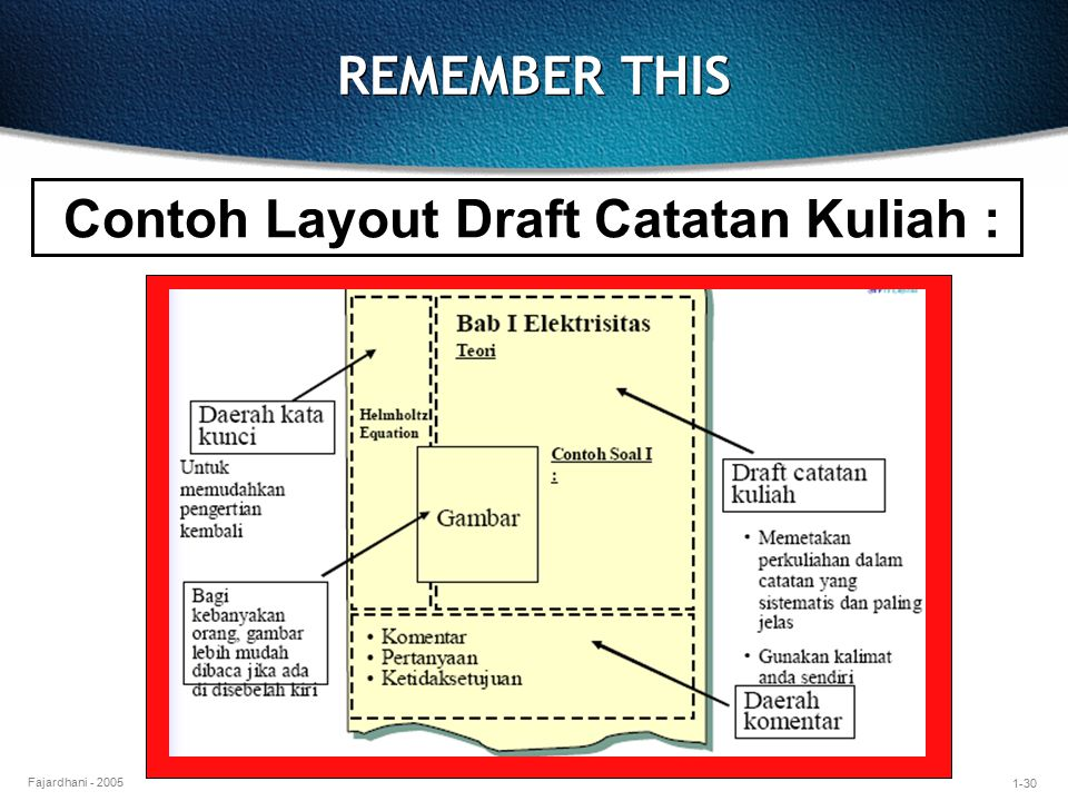 REMEMBER THIS Contoh Layout Draft Catatan Kuliah :