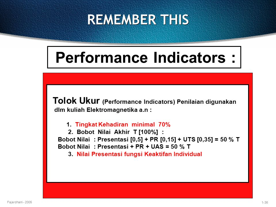 Performance Indicators :