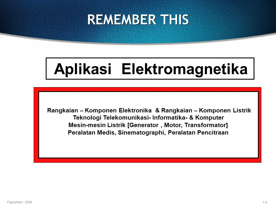 Aplikasi Elektromagnetika