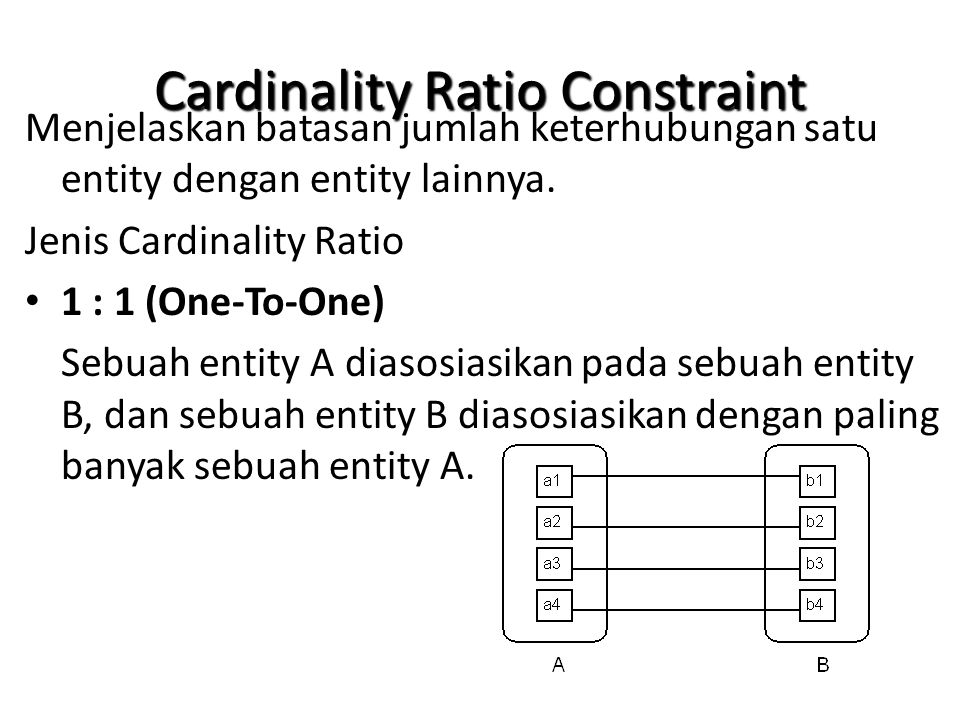 Cardinality Ratio Constraint