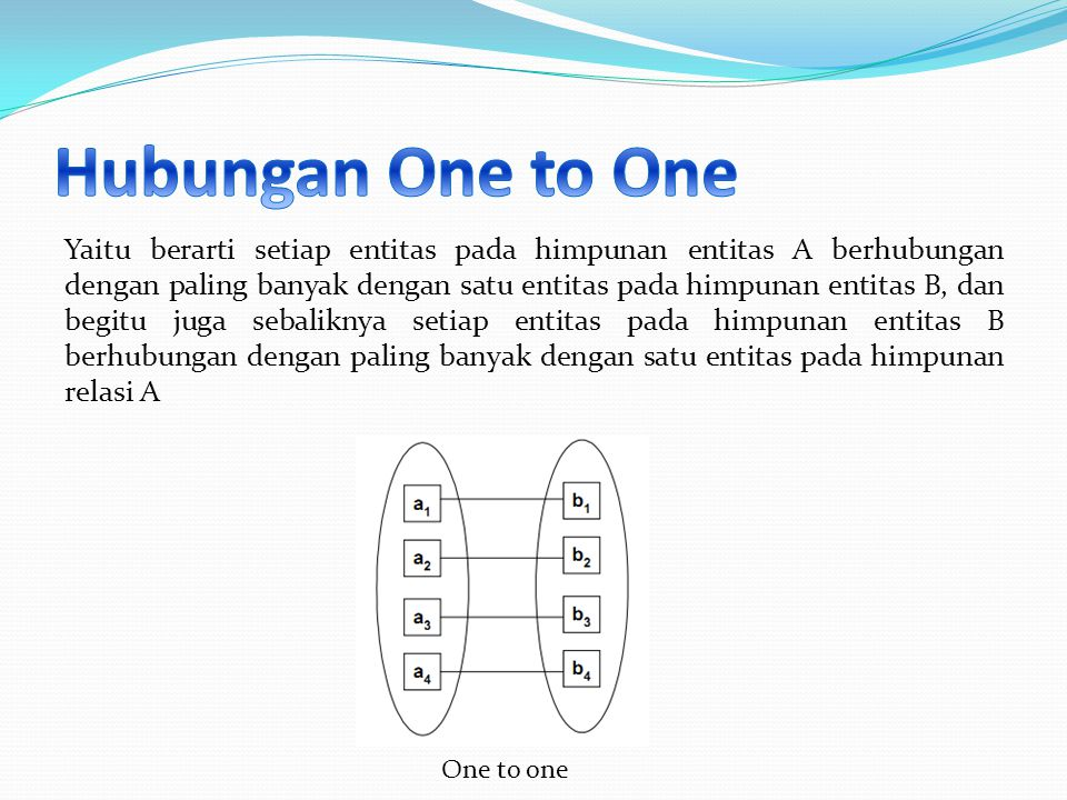 Hubungan One to One