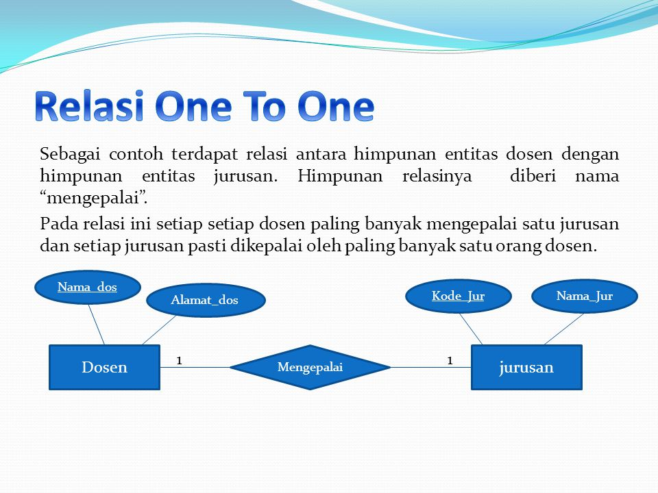 Relasi One To One