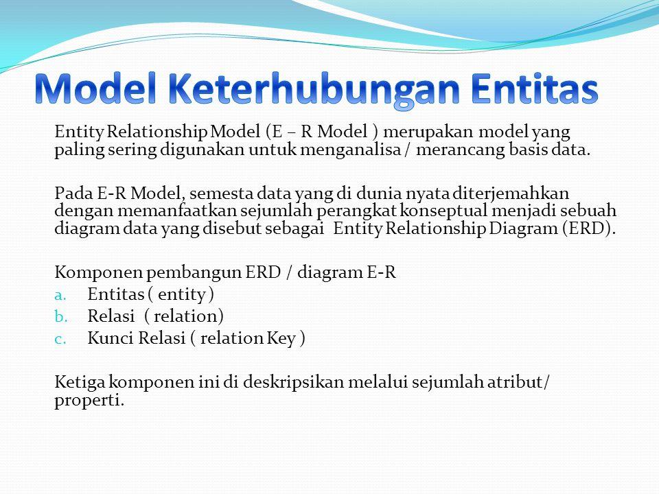 Model Keterhubungan Entitas