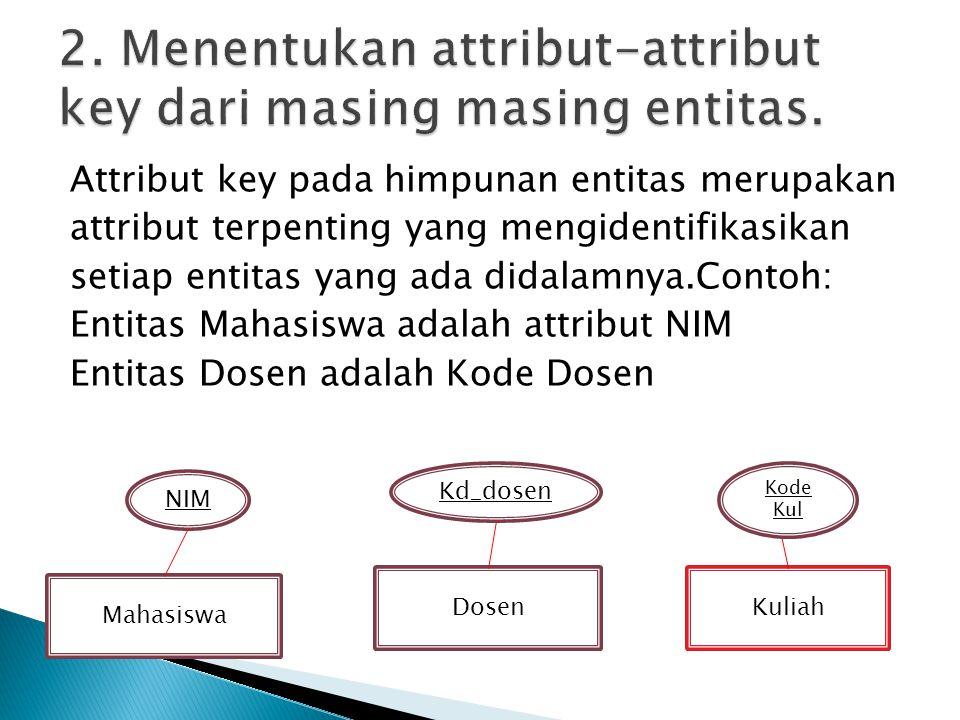 2. Menentukan attribut-attribut key dari masing masing entitas.