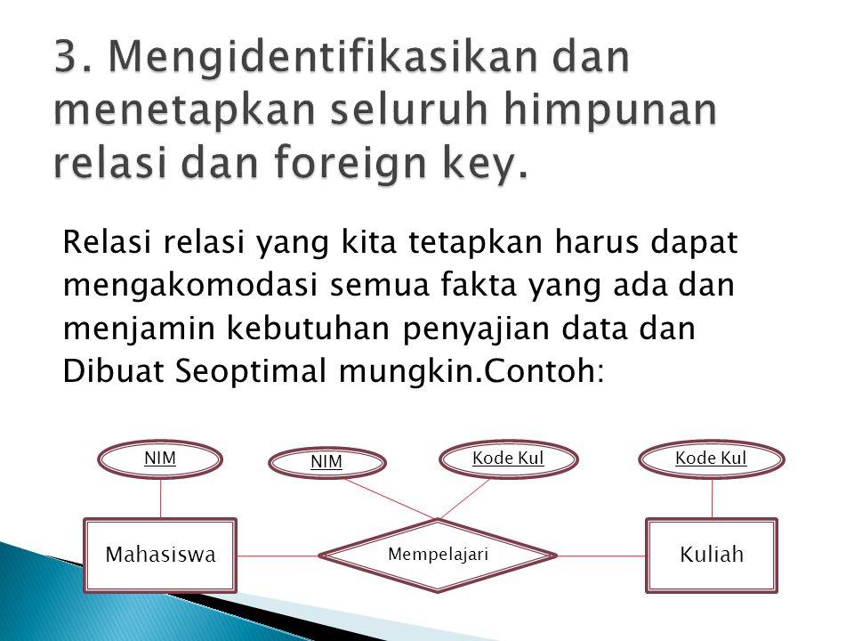 3. Mengidentifikasikan dan menetapkan seluruh himpunan relasi dan foreign key.