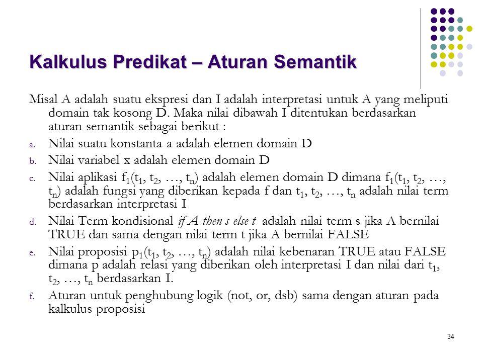Kalkulus Predikat – Aturan Semantik