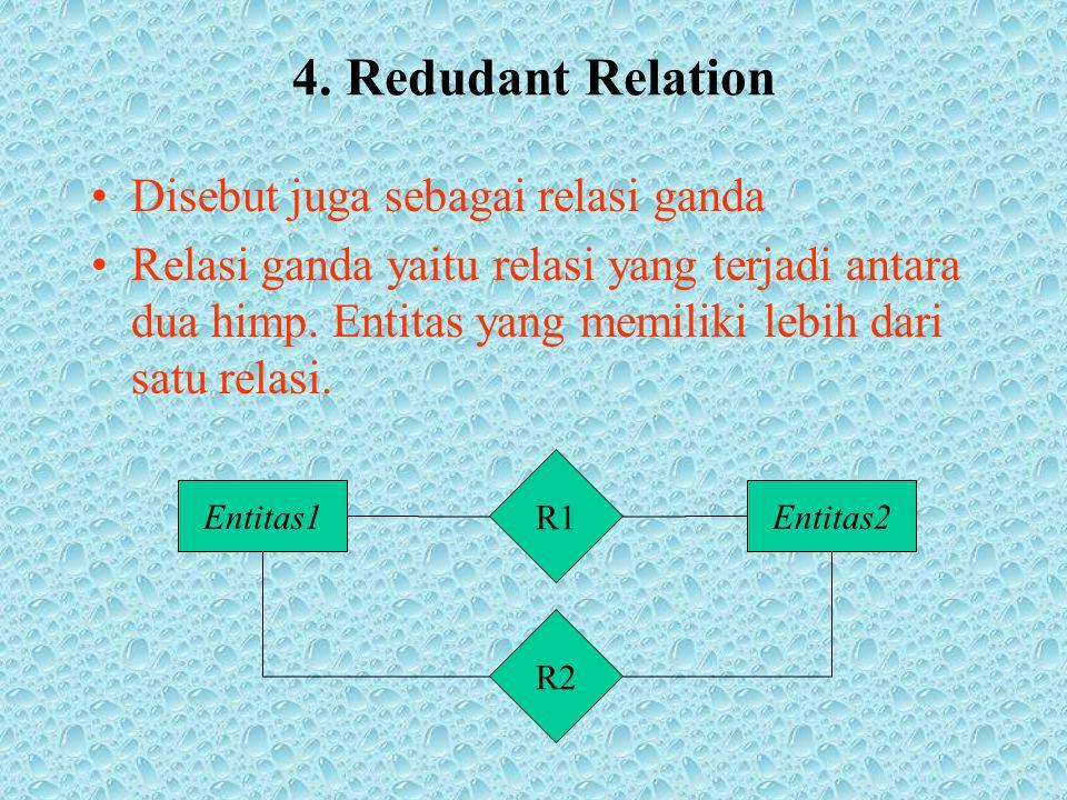 4. Redudant Relation Disebut juga sebagai relasi ganda