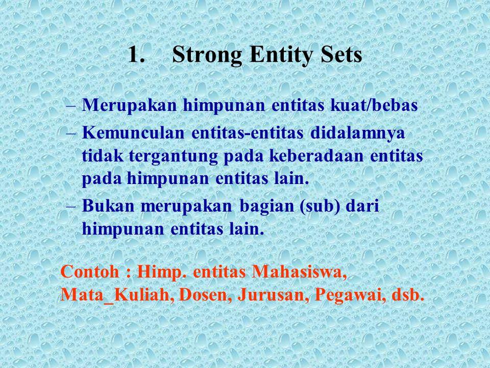 Strong Entity Sets Merupakan himpunan entitas kuat/bebas