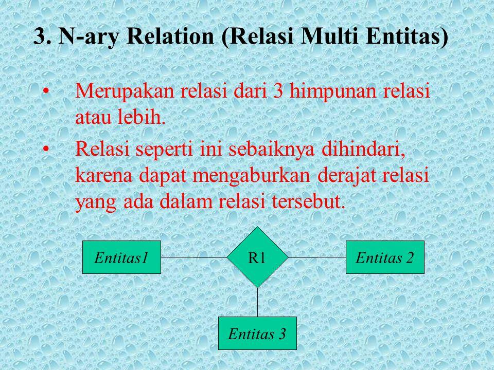 3. N-ary Relation (Relasi Multi Entitas)