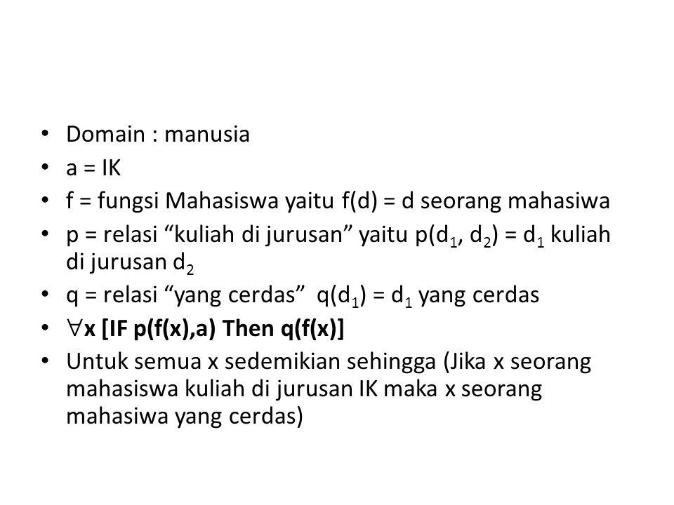 Domain : manusia a = IK. f = fungsi Mahasiswa yaitu f(d) = d seorang mahasiwa.