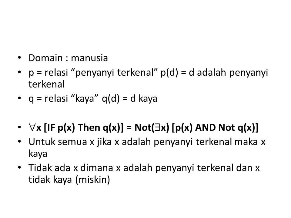 Domain : manusia p = relasi penyanyi terkenal p(d) = d adalah penyanyi terkenal. q = relasi kaya q(d) = d kaya.