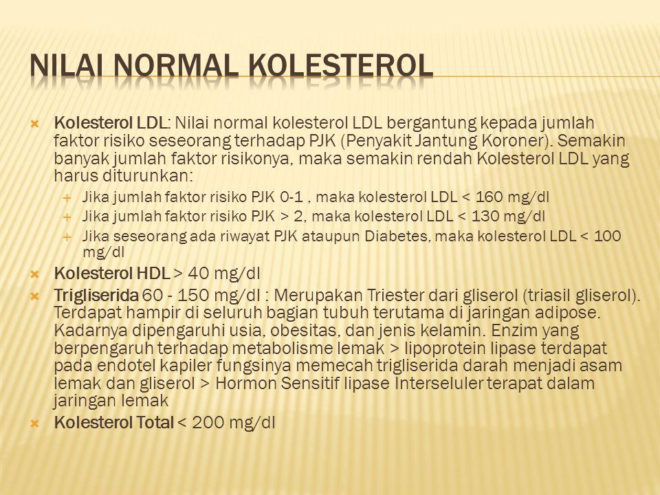 NILAI NORMAL KOLESTEROL
