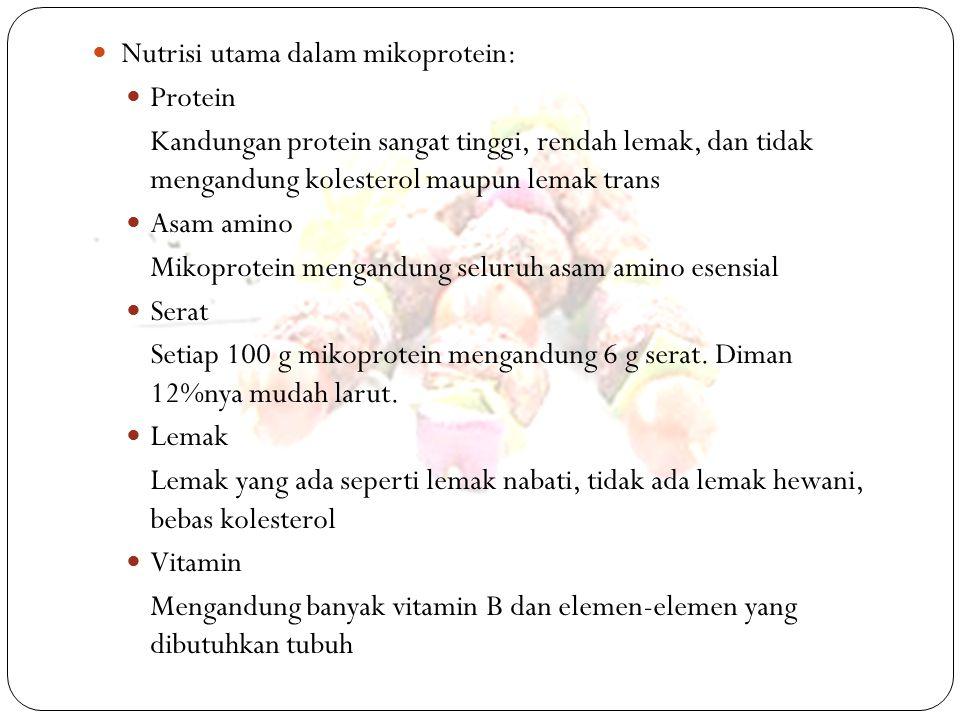 Nutrisi utama dalam mikoprotein: