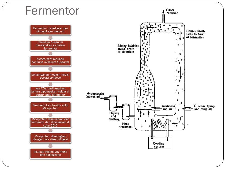 Fermentor Fermentor disterlisasi dan dimasukkan medium