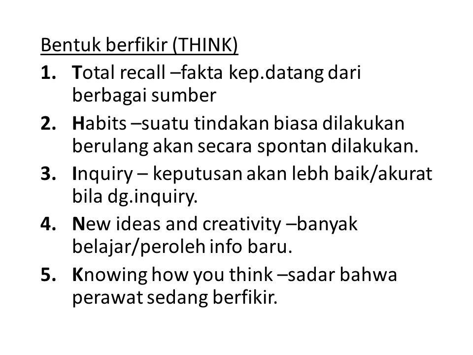 Bentuk berfikir (THINK)
