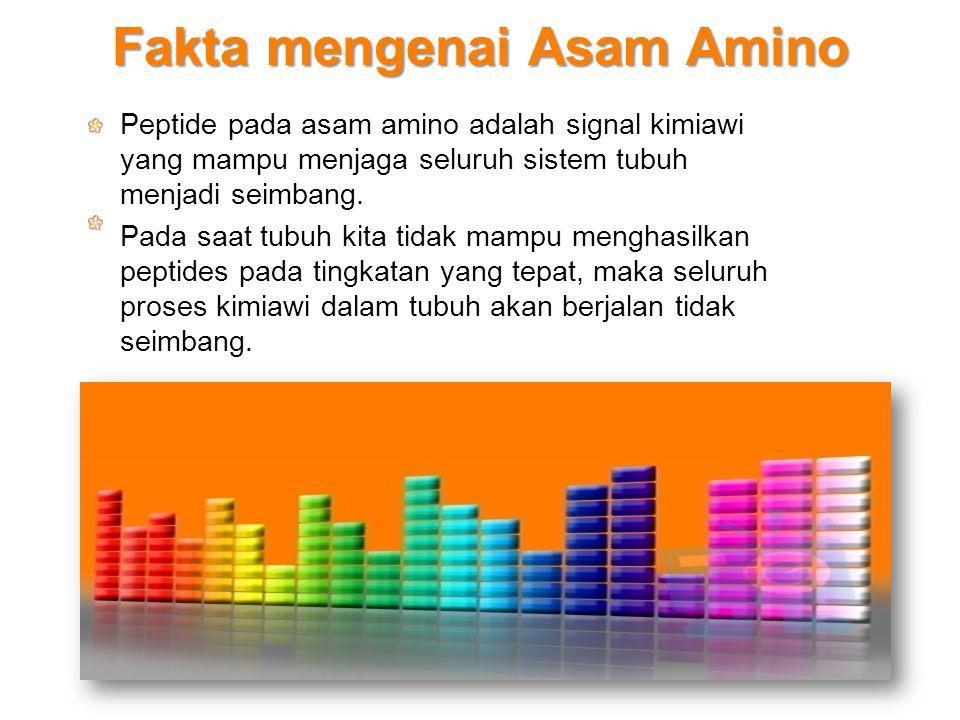 Fakta mengenai Asam Amino