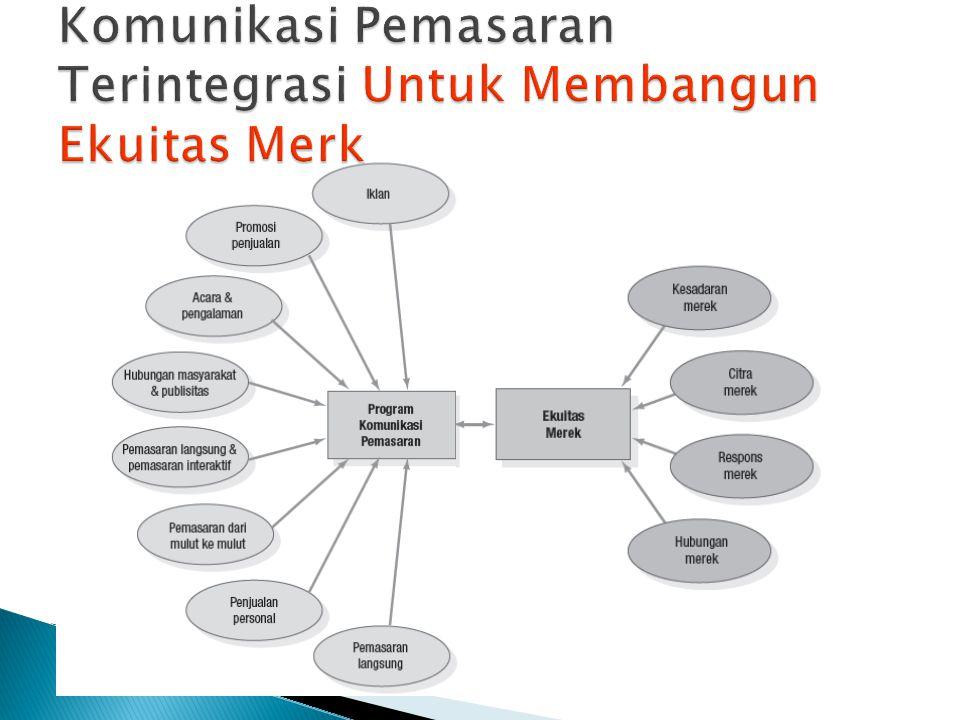 Komunikasi Pemasaran Terintegrasi Untuk Membangun Ekuitas Merk