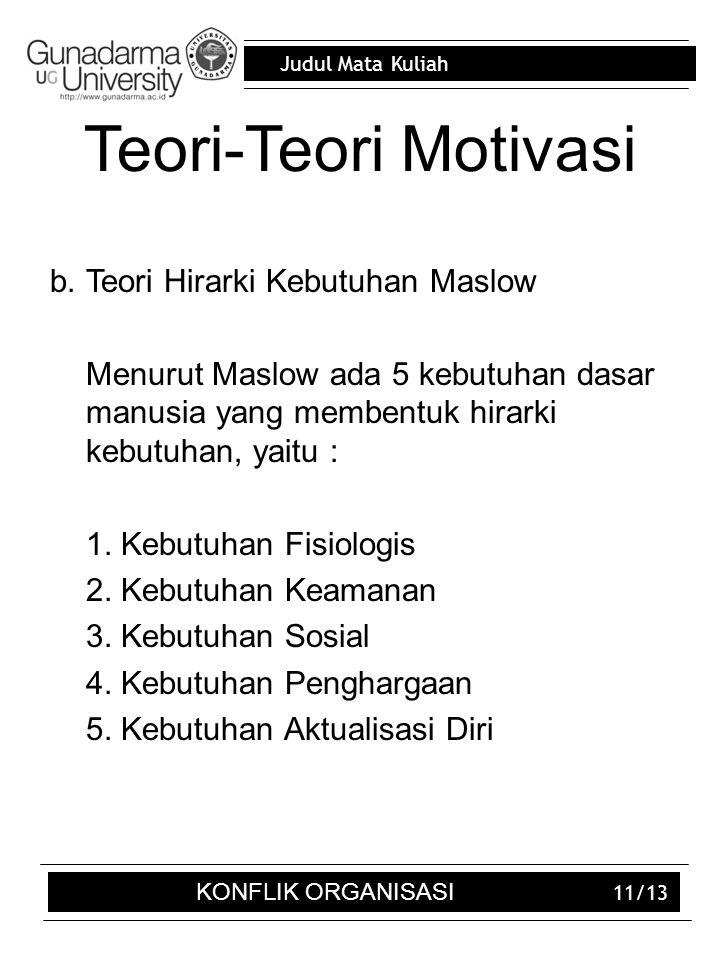 Teori-Teori Motivasi b. Teori Hirarki Kebutuhan Maslow