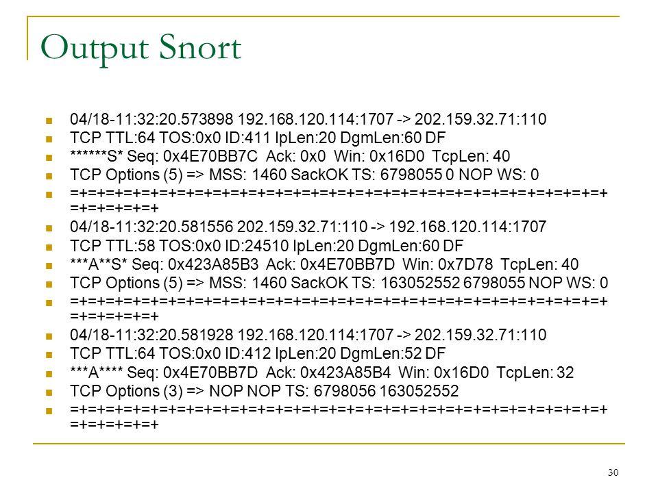 Output Snort 04/18-11:32:20.573898 192.168.120.114:1707 -> 202.159.32.71:110. TCP TTL:64 TOS:0x0 ID:411 IpLen:20 DgmLen:60 DF.