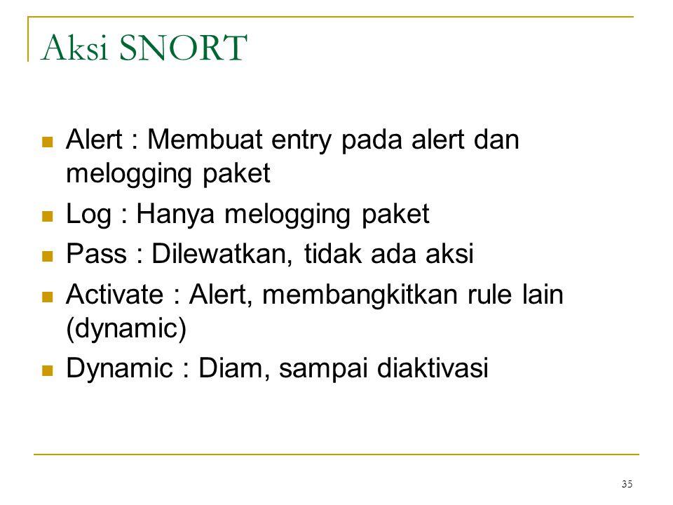 Aksi SNORT Alert : Membuat entry pada alert dan melogging paket