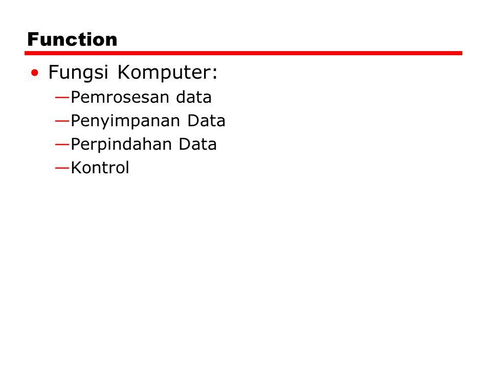 Function Fungsi Komputer: Pemrosesan data Penyimpanan Data