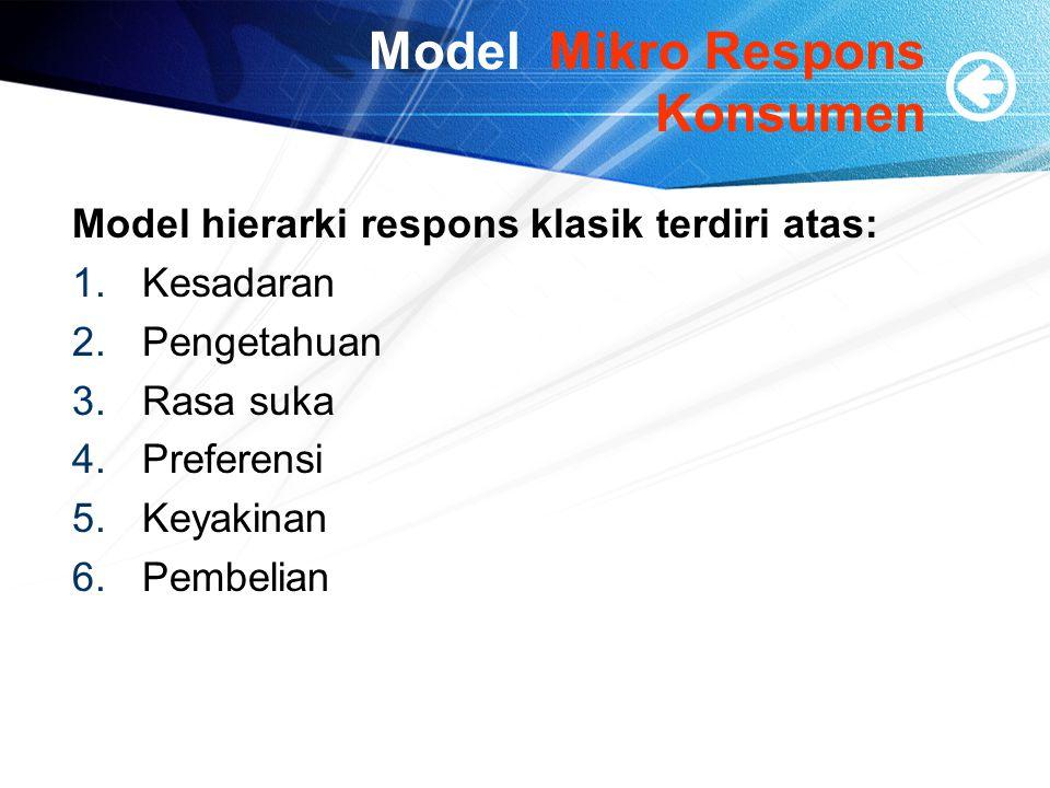 Model Mikro Respons Konsumen