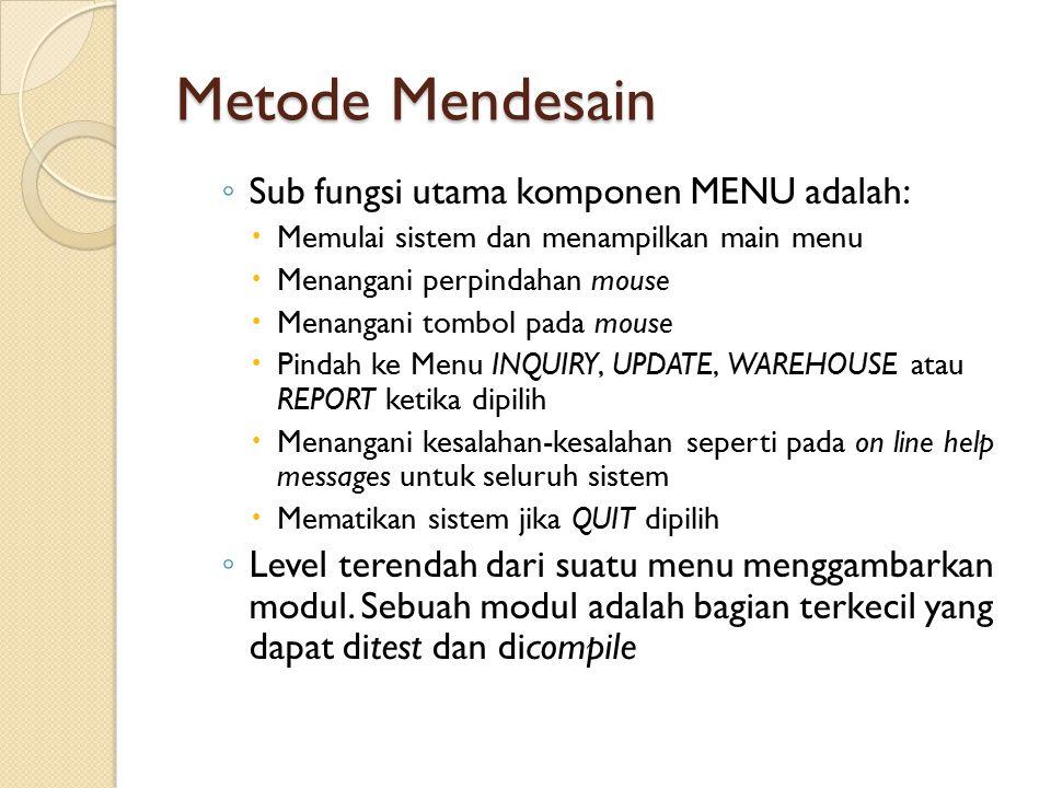 Metode Mendesain Sub fungsi utama komponen MENU adalah:
