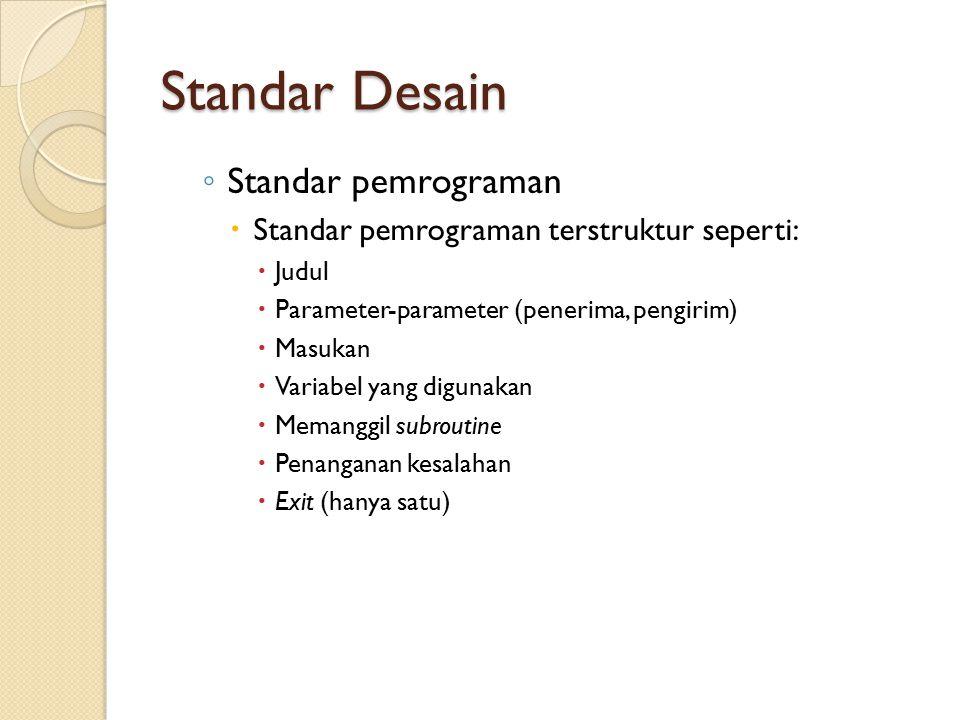 Standar Desain Standar pemrograman