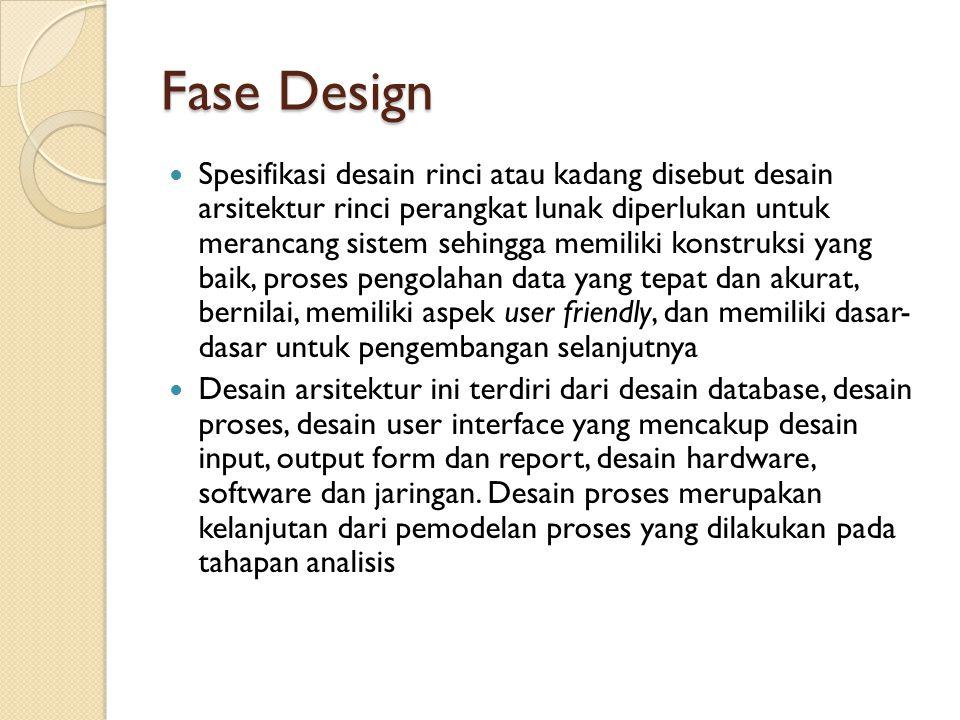 Fase Design