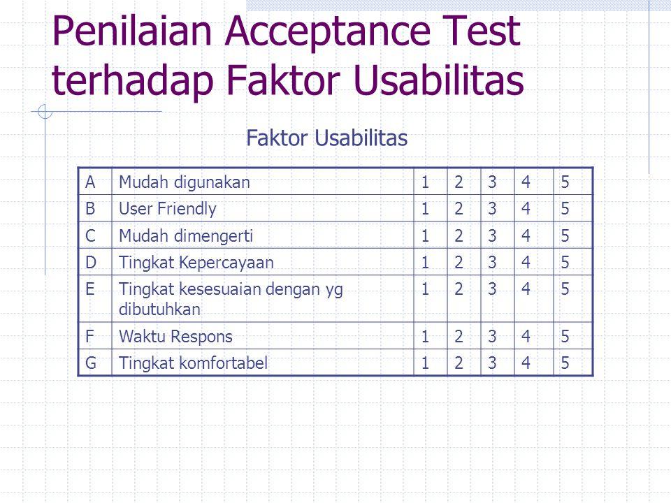 Penilaian Acceptance Test terhadap Faktor Usabilitas