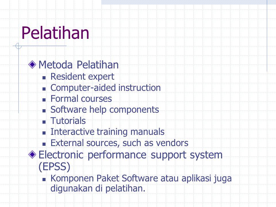 Pelatihan Metoda Pelatihan