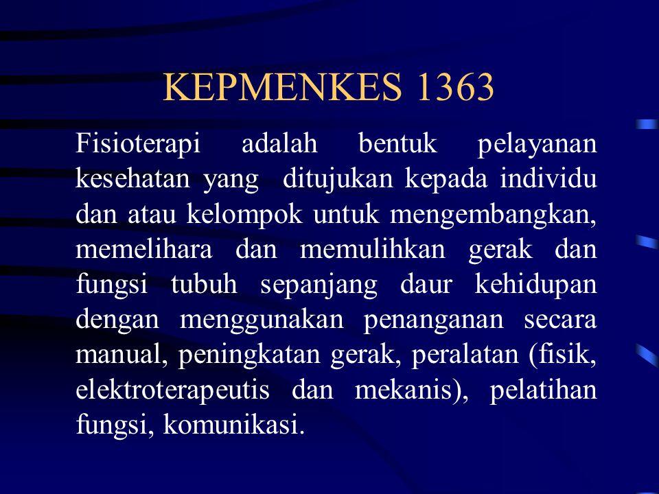 KEPMENKES 1363
